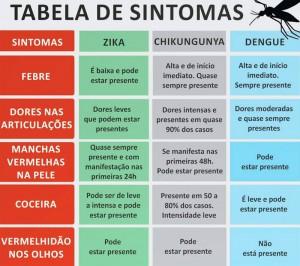 Zika Virus Costa Rica