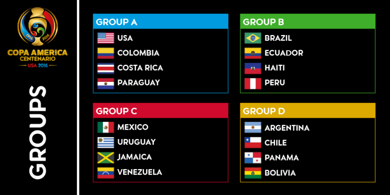 Copa Schedule Group