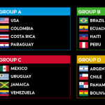 copa-draw-allgroups-eng